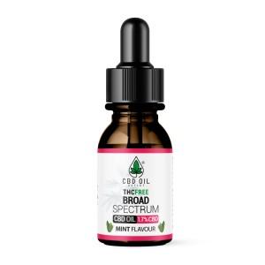 Broad Spectrum 1.7% CBD Oil - MINT Flavour - 10ml